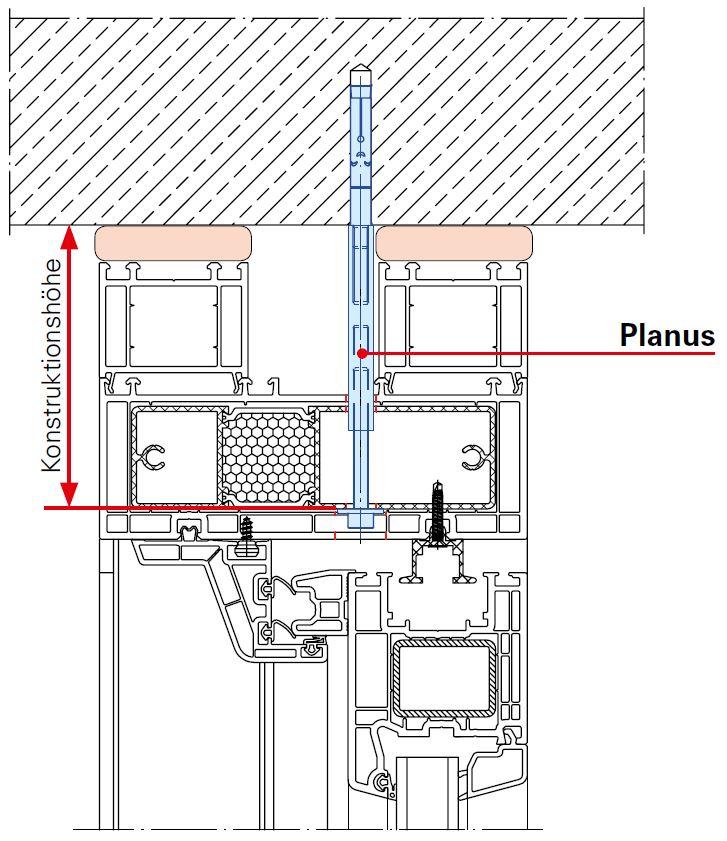 Einbausituation von Planus HST